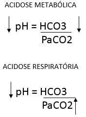 Acidose Metabólica x Acidose Respiratória