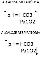 Alcalose Metabólica x Alcalose Respiratória