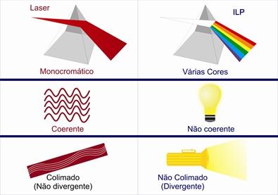 espectro-visivel-da-luz