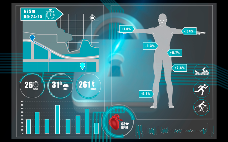 Como fazer avaliação de composição corporal em seu paciente?