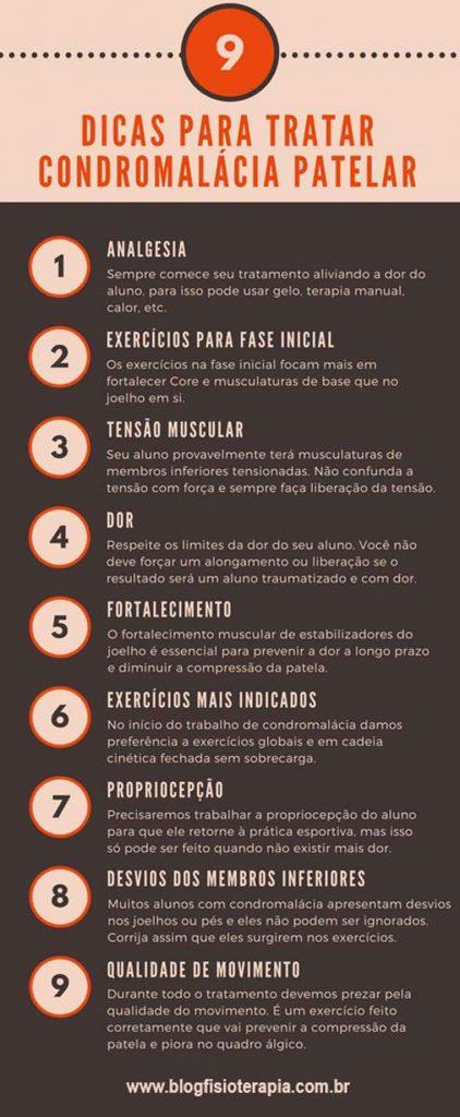 tratar-condromalacia-patelar-infografico