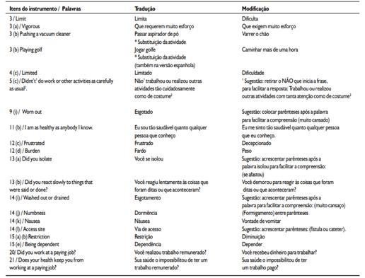 imagem-pacientes-submetidos-a-hemodialise